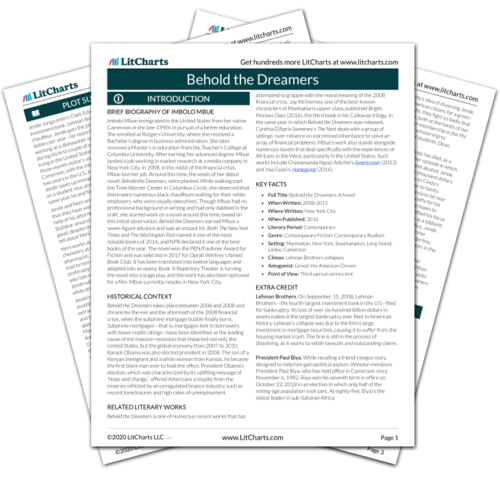The printed PDF version of the LitChart on Behold the Dreamers