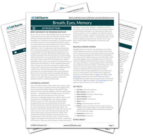 The printed PDF version of the LitChart on Breath, Eyes, Memory