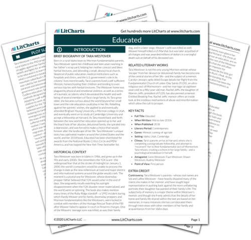 The printed PDF version of the LitChart on Educated