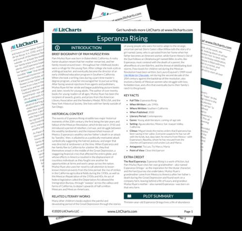 The printed PDF version of the LitChart on Esperanza Rising