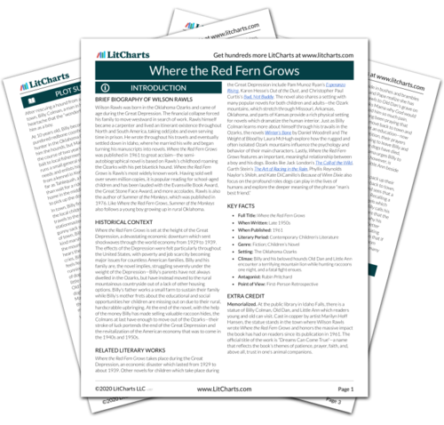 Where The Red Fern Grows Study Guide Literature Guide Litcharts