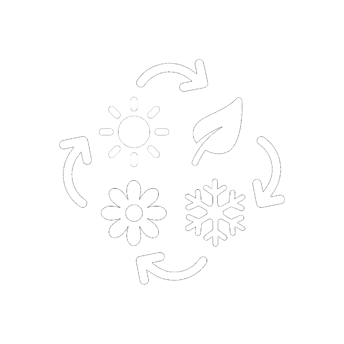 Symbol Seasons and Weather