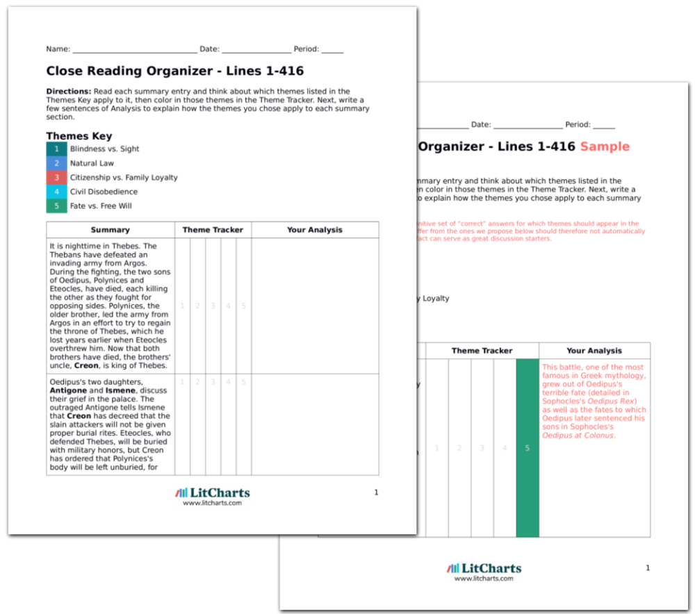 Antigone Study Guide From Litcharts The Creators Of Sparknotes