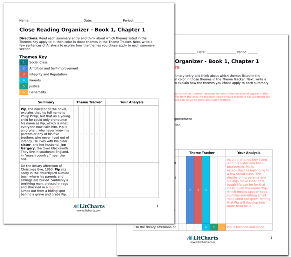 Great Expectations Study Guide from LitCharts | The creators
