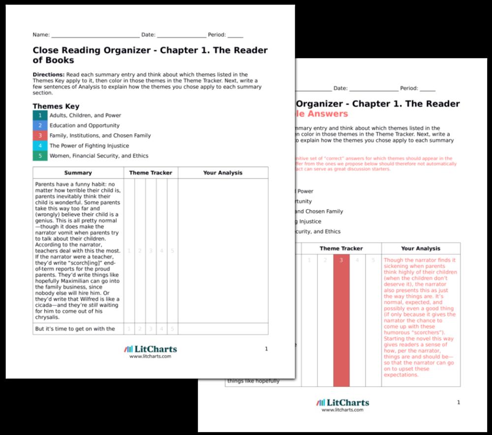 The LitCharts A+ Teacher Edition of Matilda