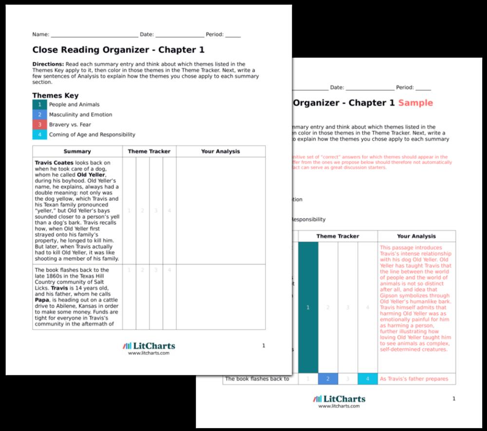 Literary analysis of old yeller marketing account executive resume