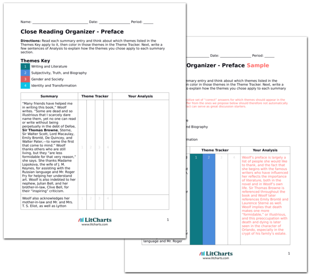 Orlando Study Guide from LitCharts | The creators of SparkNotes