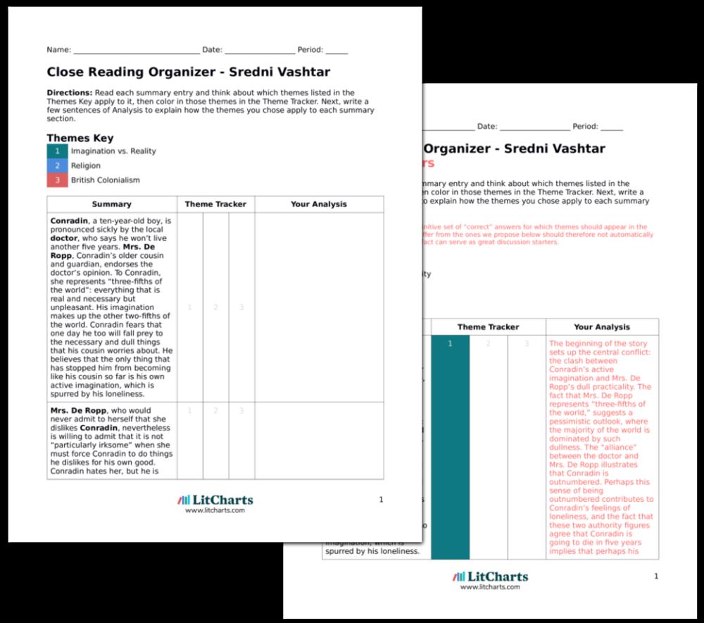 The LitCharts A+ Teacher Edition of Sredni Vashtar