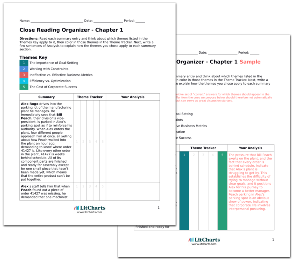 The Teacher Edition of the LitChart on The Goal: A Process of Ongoing Improvement