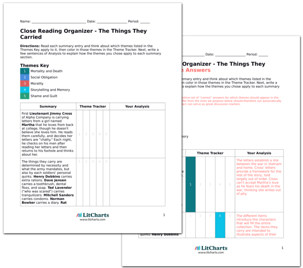 The Things They Carried The Things They Carried Summary  Analysis  The Teacher Edition Of The Litchart On The Things They Carried