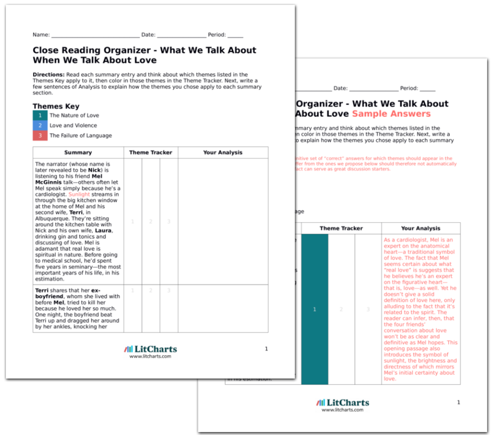 The LitCharts A+ Teacher Edition of What We Talk About When We Talk About Love